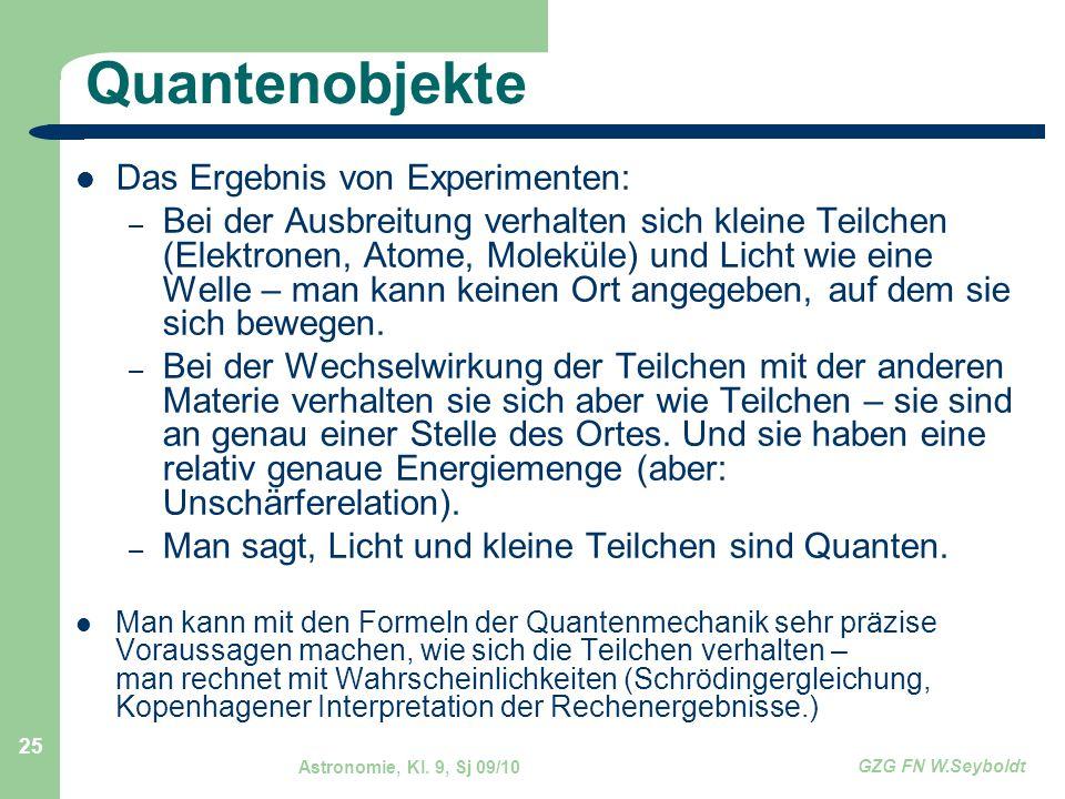 Quantenobjekte Das Ergebnis von Experimenten: