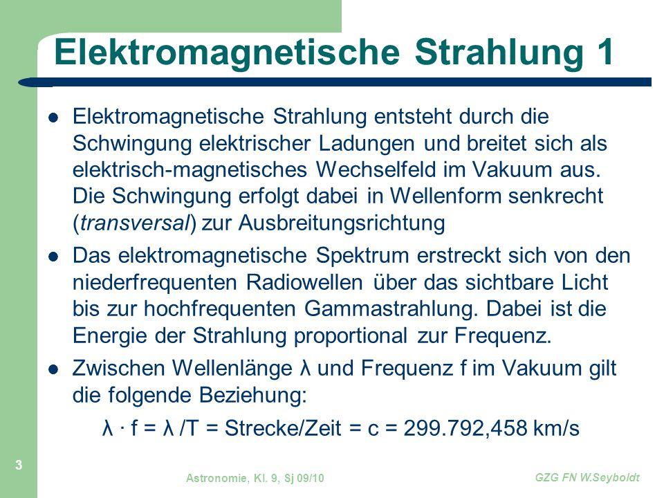 Elektromagnetische Strahlung 1