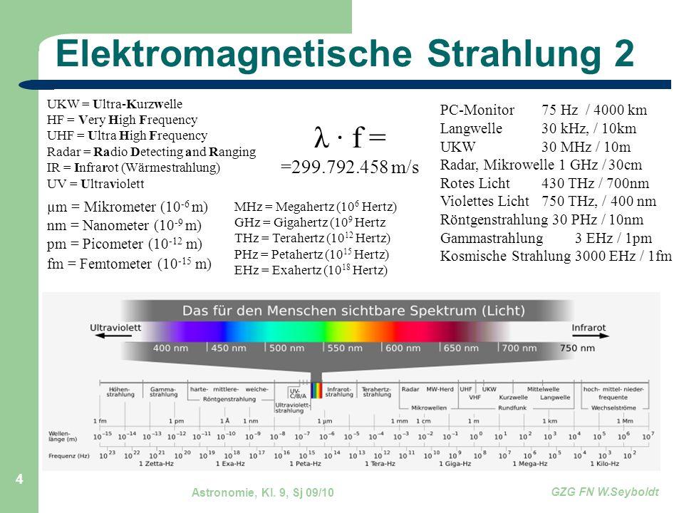 Elektromagnetische Strahlung 2