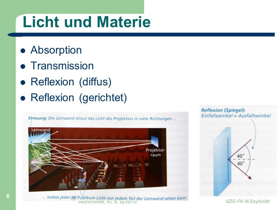 Licht und Materie Absorption Transmission Reflexion (diffus)