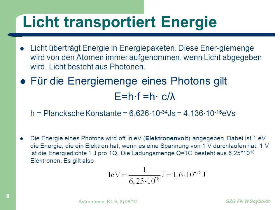 Licht transportiert Energie