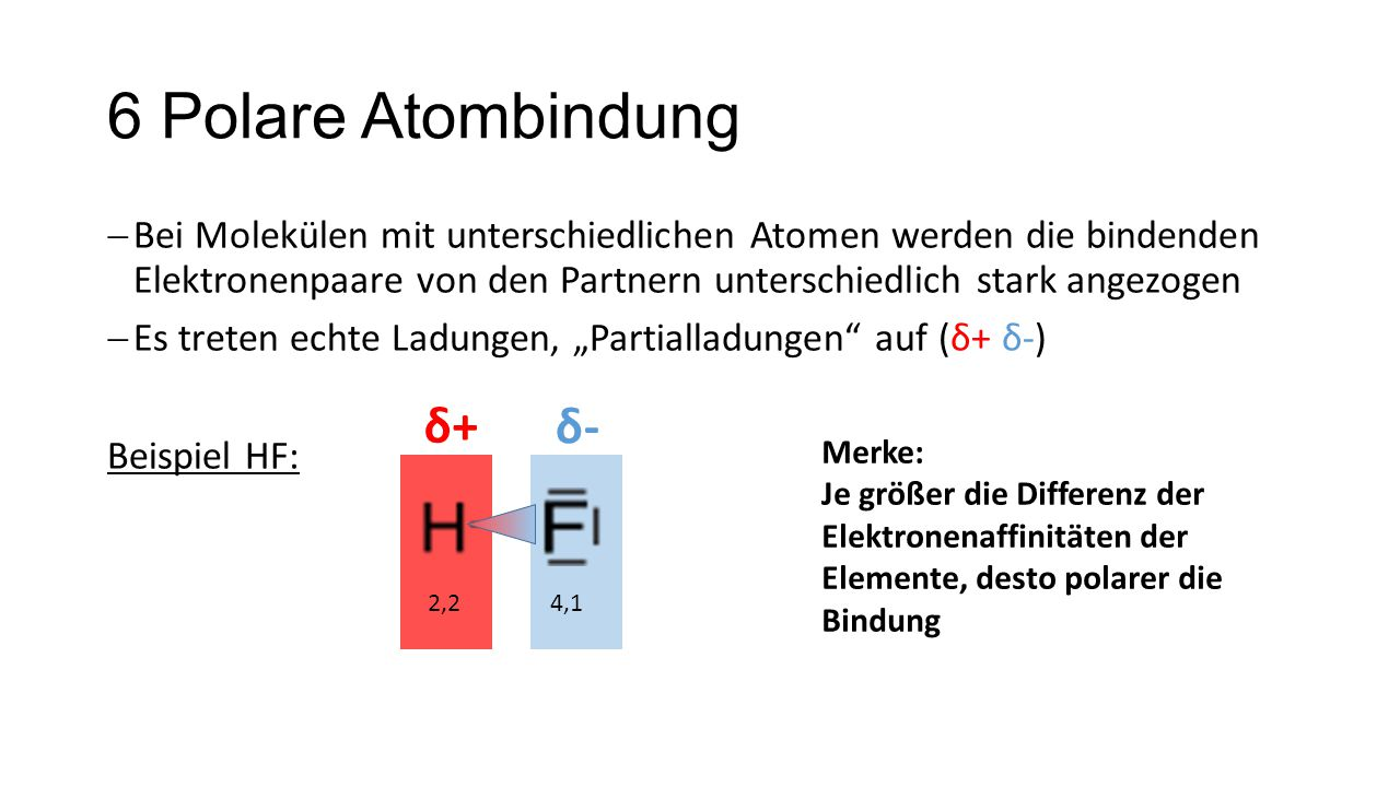 6 Polare Atombindung δ+ δ-