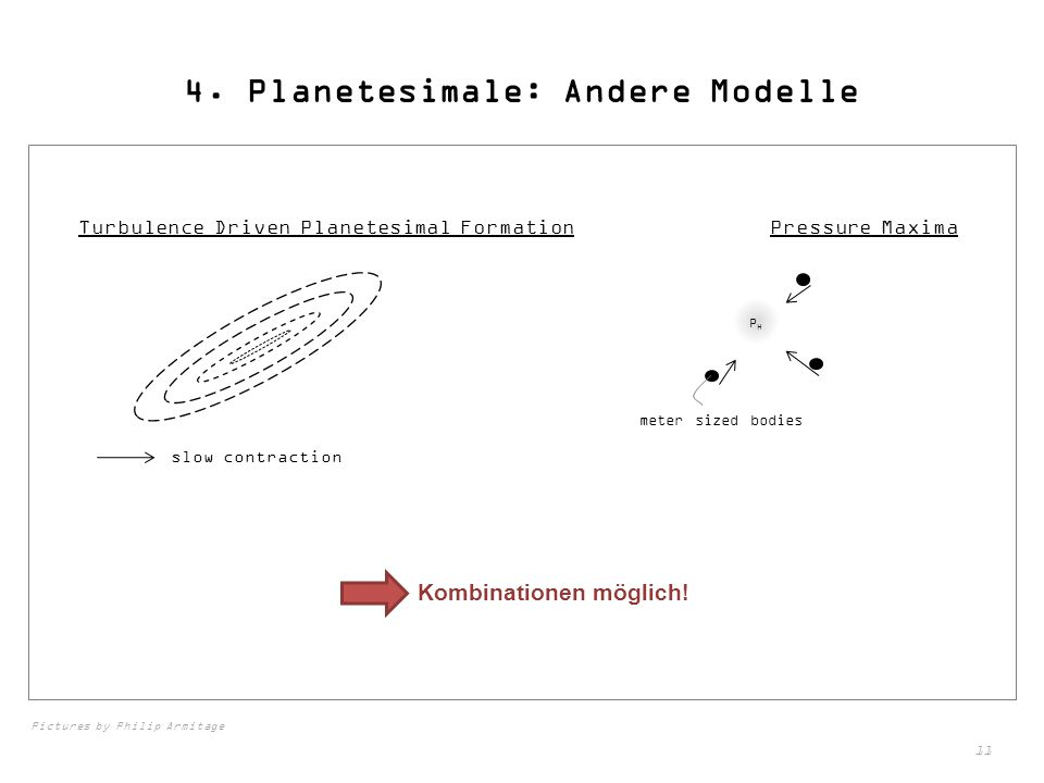 4. Planetesimale: Andere Modelle