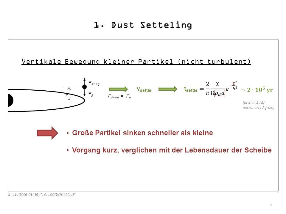 1. Dust Setteling Vertikale Bewegung kleiner Partikel (nicht turbulent) Fdrag. vsettle. tsettle.