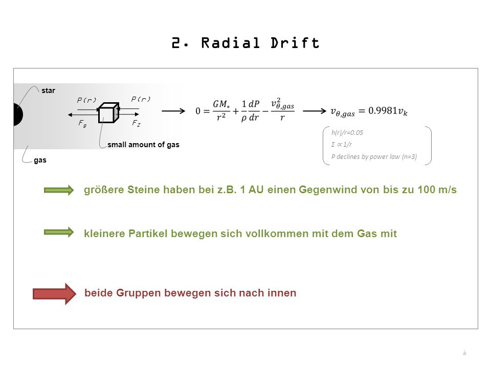 2. Radial Drift star. P(r) P(r) Fg. FZ. h(r)/r=0.05. Σ ∝ 1/r. P declines by power law (n=3) small amount of gas.