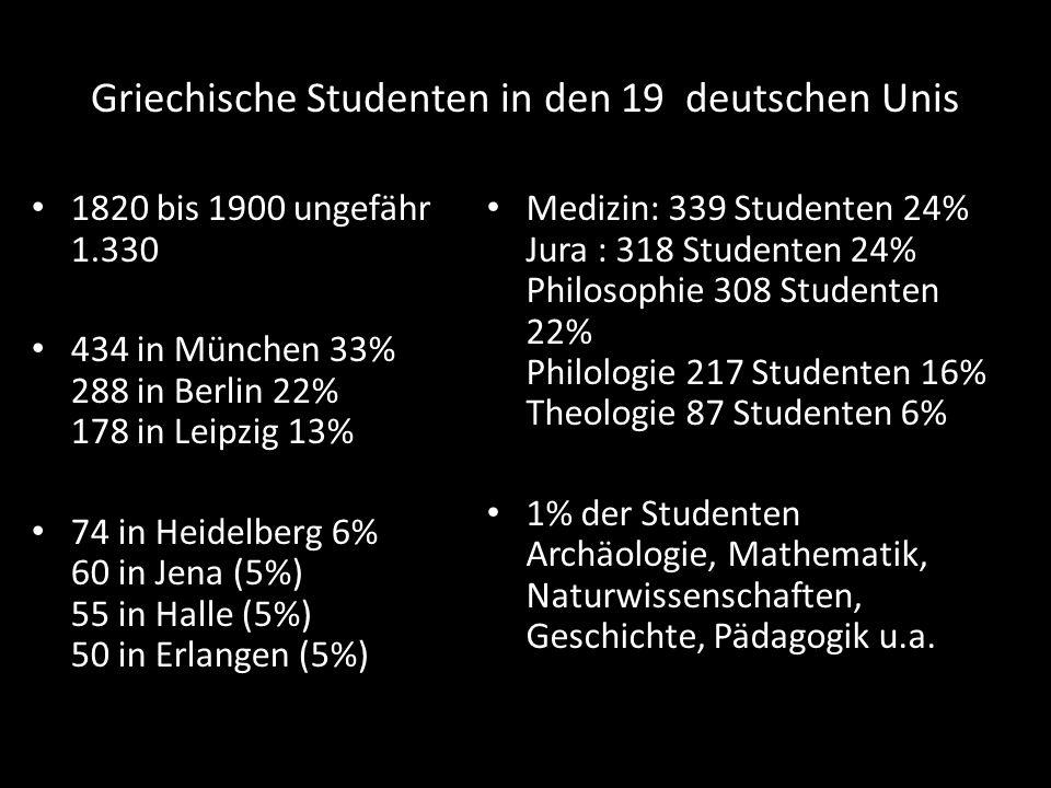 Griechische Studenten in den 19 deutschen Unis