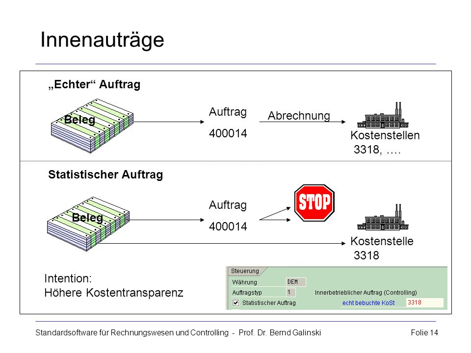 """Innenauträge """"Echter Auftrag Auftrag Abrechnung Beleg 400014"""
