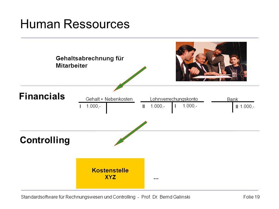 Human Ressources Financials Controlling