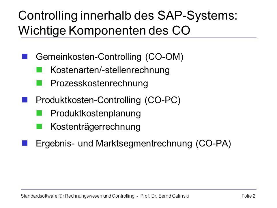 Controlling innerhalb des SAP-Systems: Wichtige Komponenten des CO