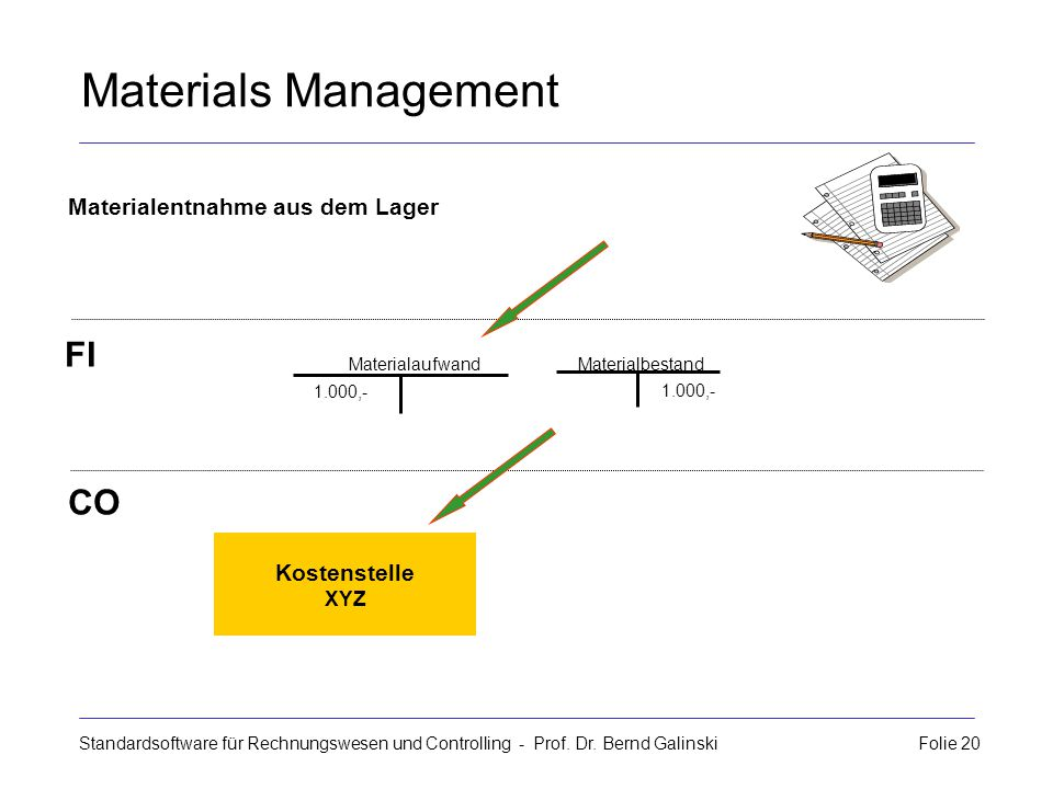 Materials Management FI CO Materialentnahme aus dem Lager Kostenstelle