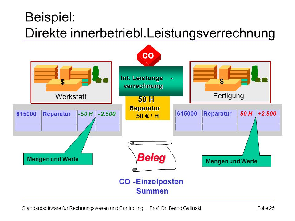 Beispiel: Direkte innerbetriebl.Leistungsverrechnung
