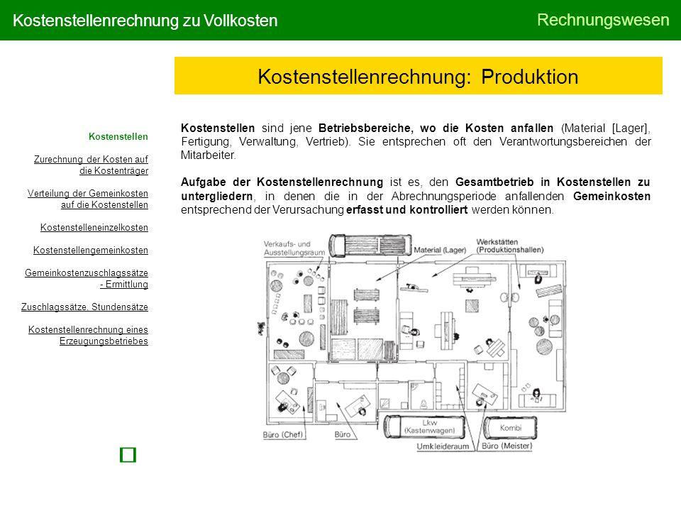 Kostenstellenrechnung: Produktion