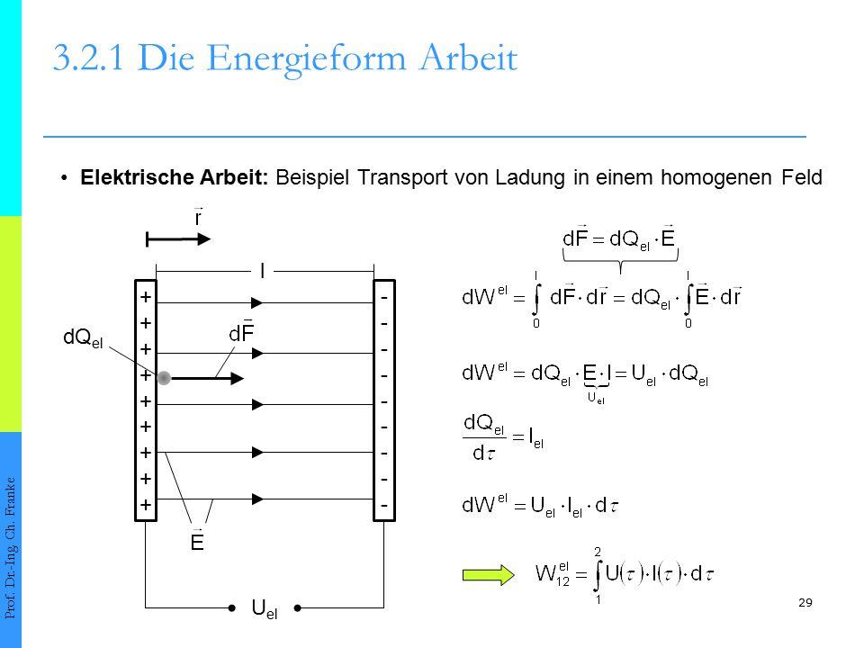 Kapitel 3 1 hauptsatz der thermo dynamik und der for Zugstab berechnen