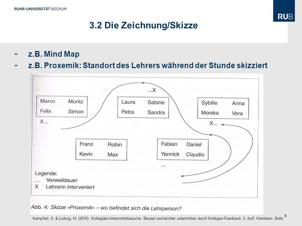 3.2 Die Zeichnung/Skizze z.B. Mind Map