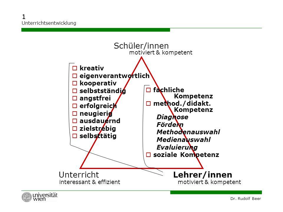 Schüler/innen Unterricht Lehrer/innen kreativ eigenverantwortlich
