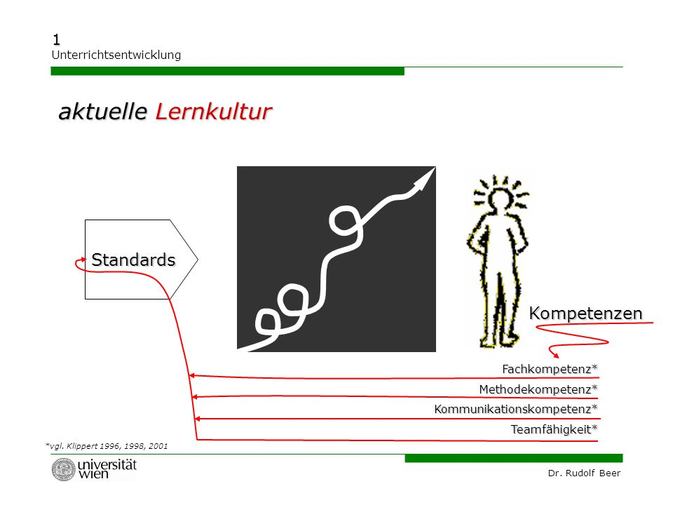 aktuelle Lernkultur Standards Kompetenzen Fachkompetenz*