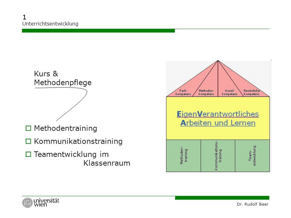 Kurs & Methodenpflege Methodentraining Kommunikationstraining Teamentwicklung im Klassenraum
