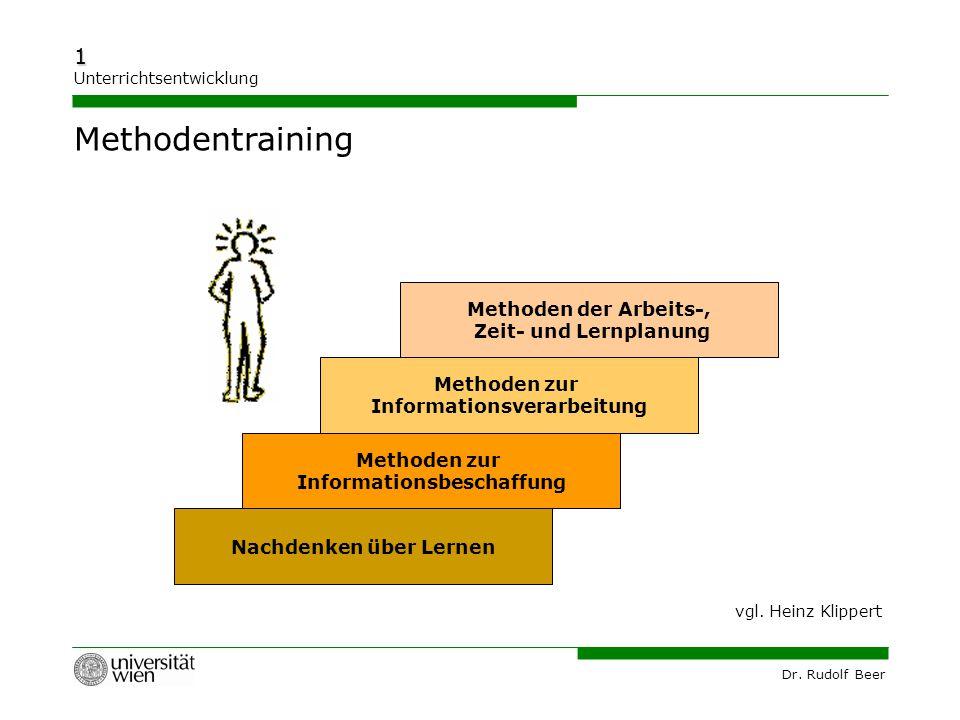 Methodentraining Methoden der Arbeits-, Zeit- und Lernplanung