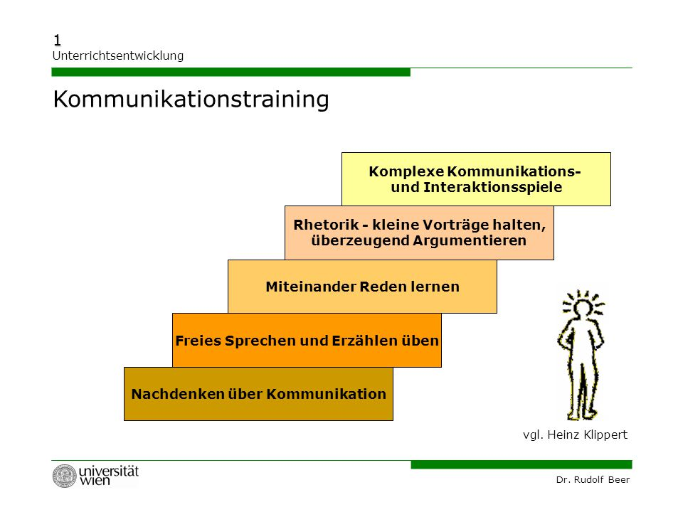 Kommunikationstraining