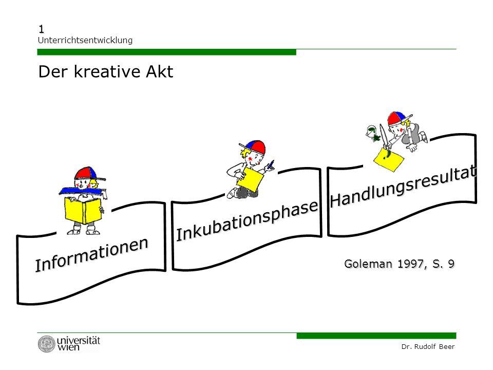 Der kreative Akt Handlungsresultat Inkubationsphase Informationen