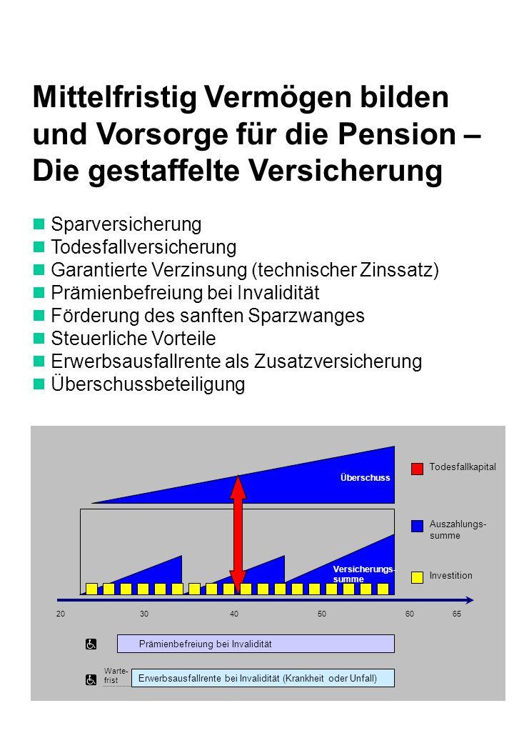 Mittelfristig Vermögen bilden und Vorsorge für die Pension –