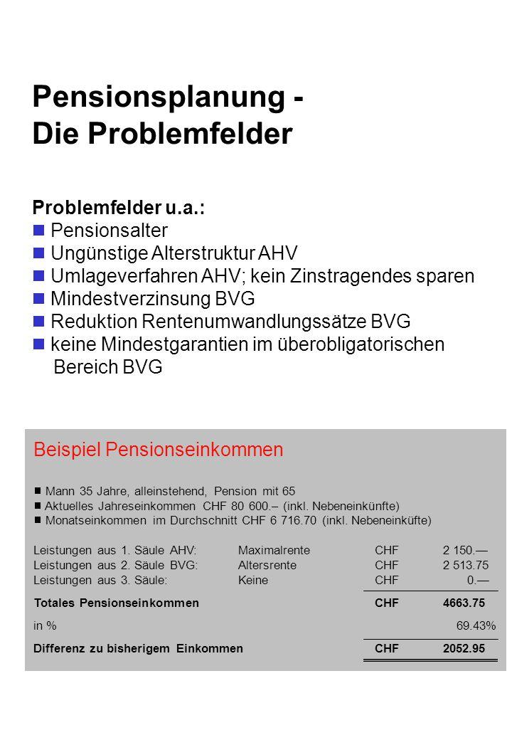 Pensionsplanung - Die Problemfelder Problemfelder u.a.: Pensionsalter