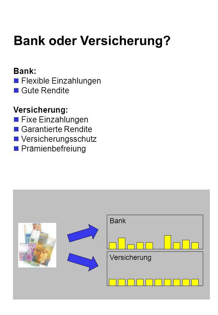 Bank oder Versicherung