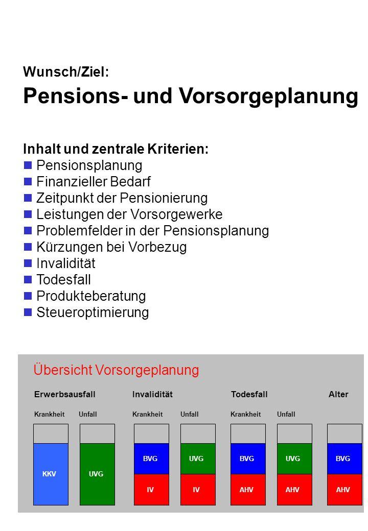 Pensions- und Vorsorgeplanung