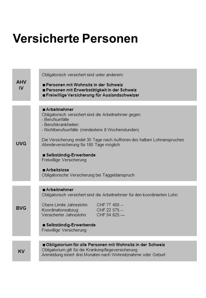 Versicherte Personen AHV IV UVG BVG KV