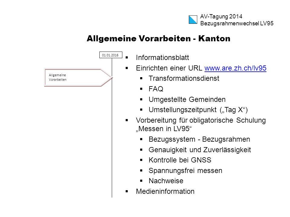 Allgemeine Vorarbeiten - Kanton