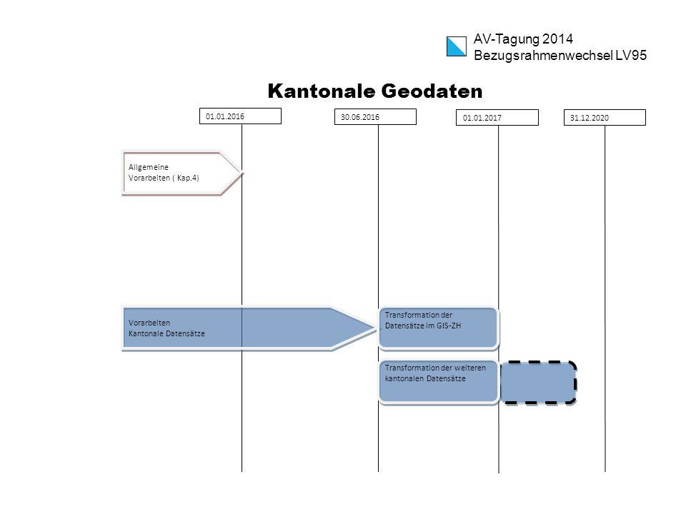 Kantonale Geodaten AV-Tagung 2014 Bezugsrahmenwechsel LV95 01.01.2016