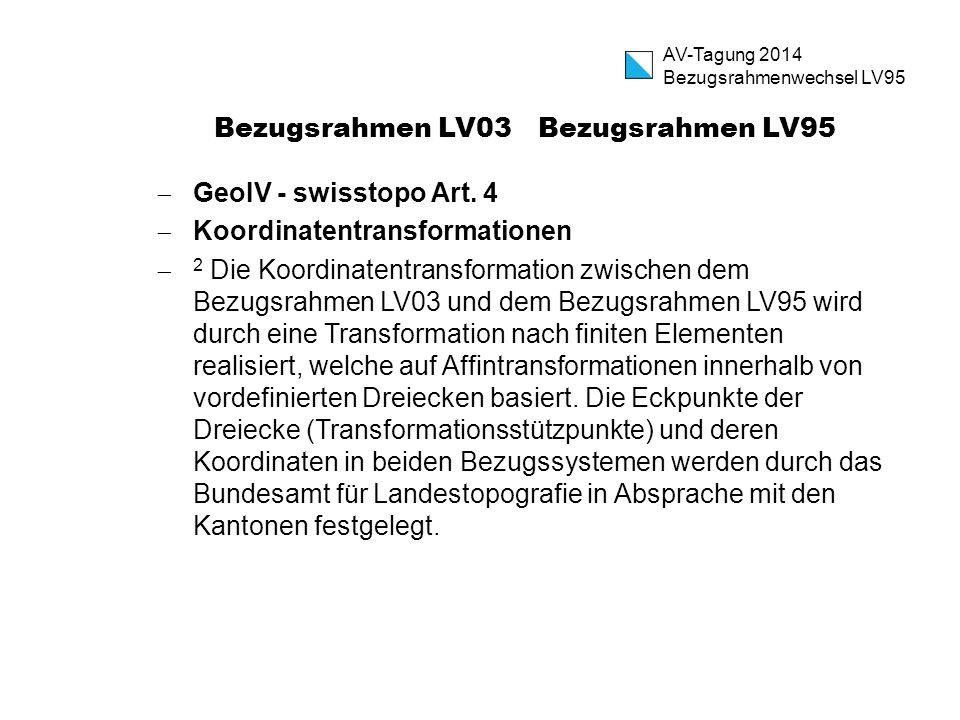 Bezugsrahmen LV03 Bezugsrahmen LV95