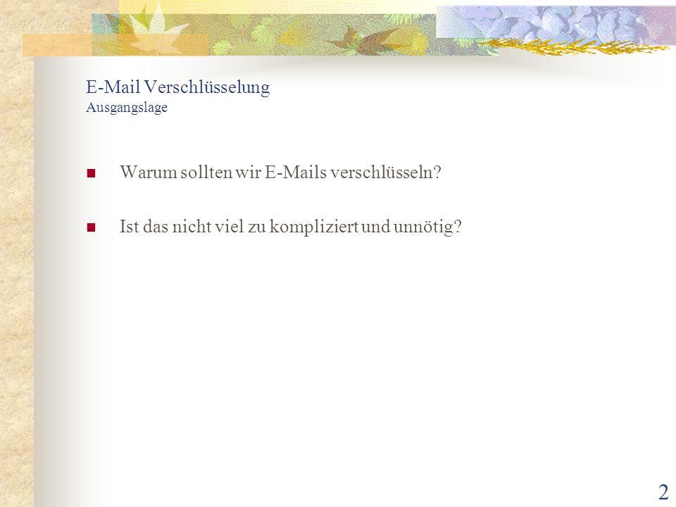 E-Mail Verschlüsselung Ausgangslage