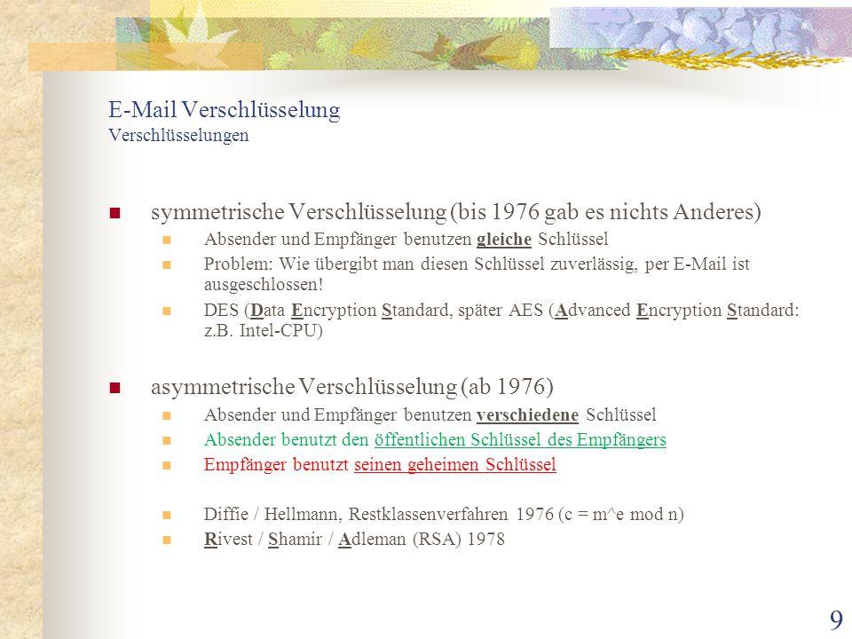 E-Mail Verschlüsselung Verschlüsselungen