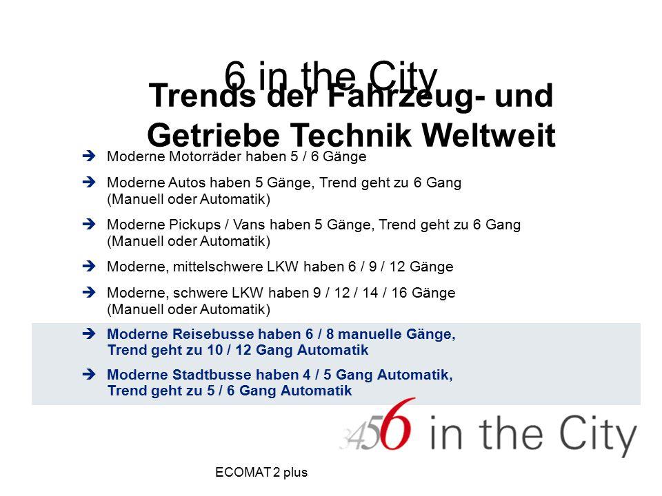 Trends der Fahrzeug- und Getriebe Technik Weltweit