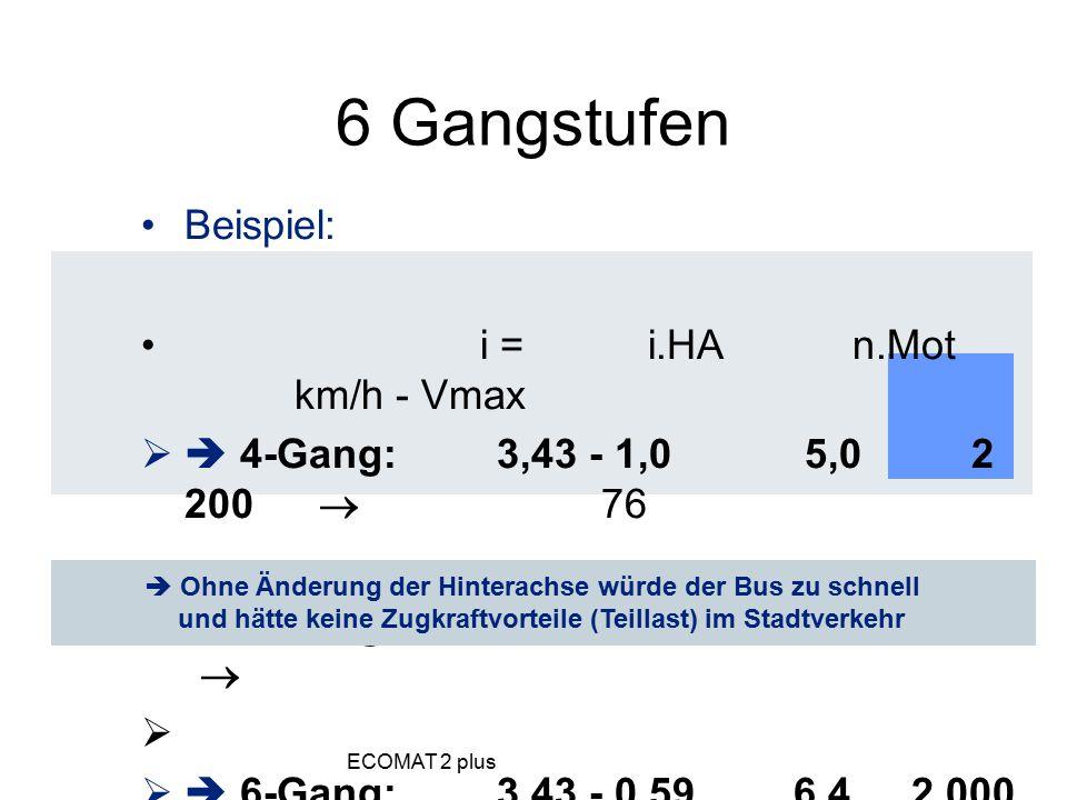 6 Gangstufen Beispiel: i = i.HA n.Mot km/h - Vmax