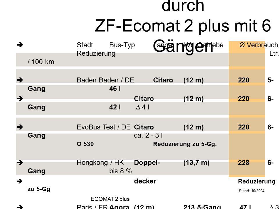 Verbrauchsvorteile durch ZF-Ecomat 2 plus mit 6 Gängen