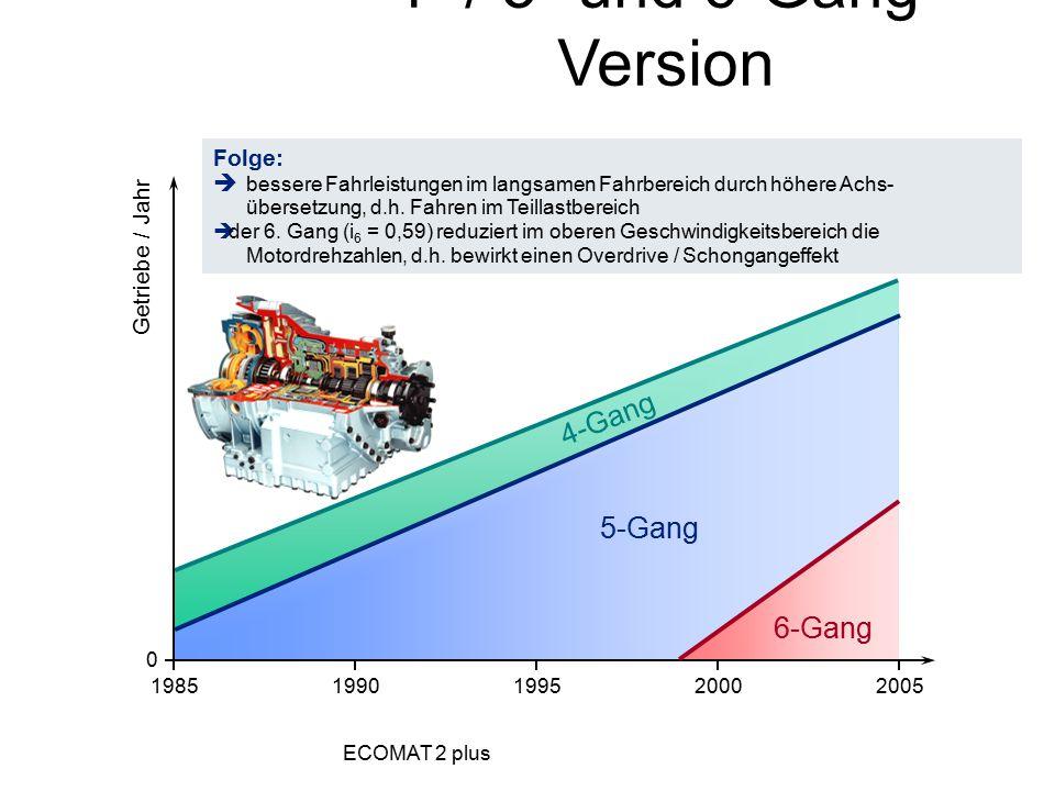 ZF-Ecomat 4- / 5- und 6-Gang-Version