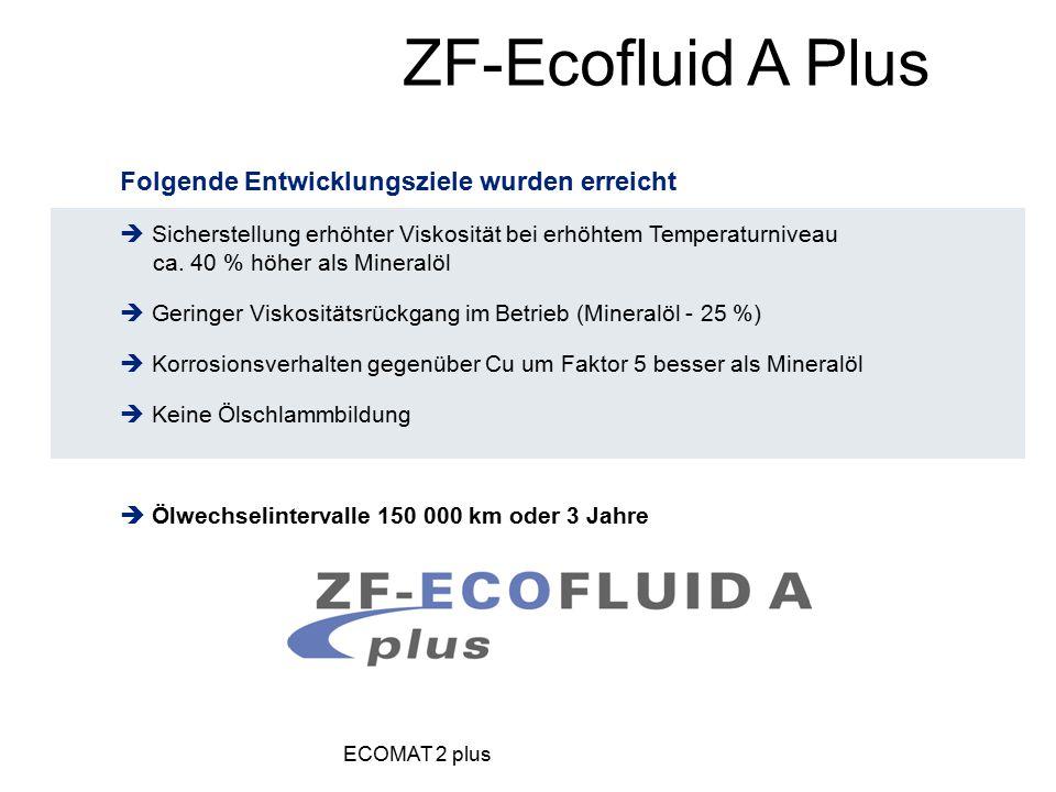 ZF-Ecofluid A Plus Folgende Entwicklungsziele wurden erreicht