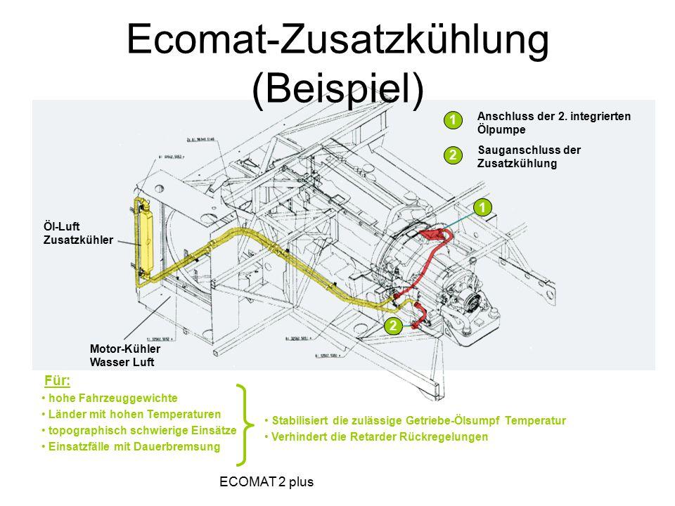 Ecomat-Zusatzkühlung (Beispiel)
