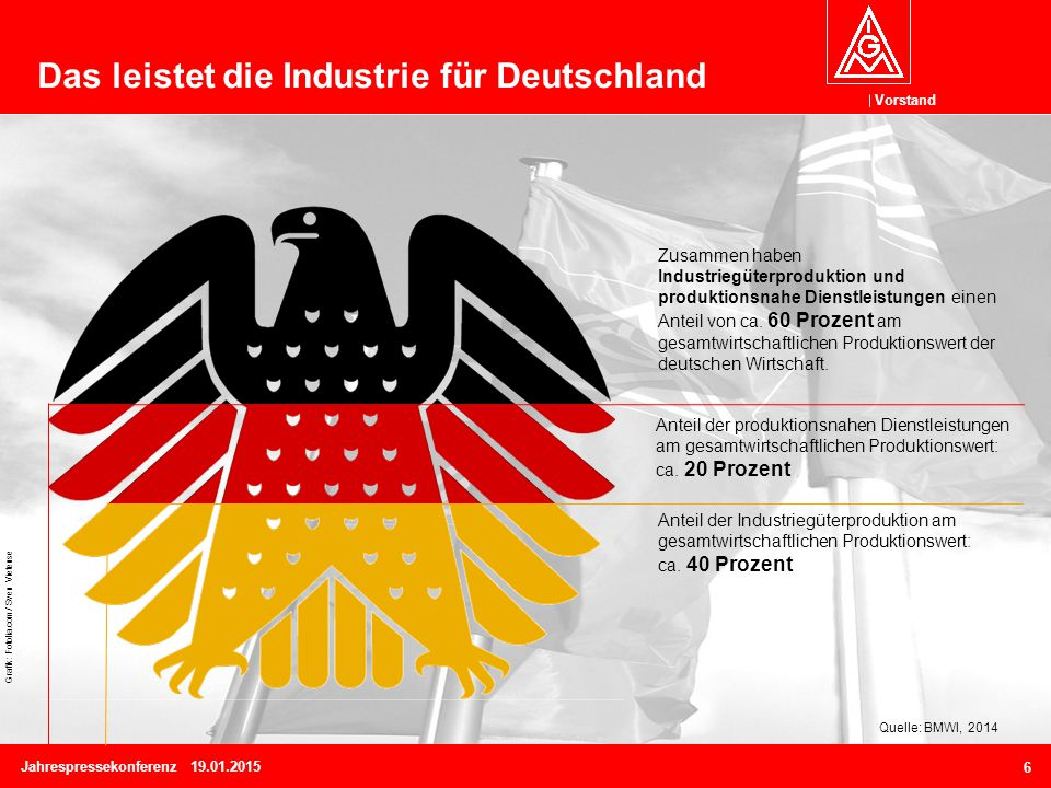"Industrie ""Made in Germany muss vorne bleiben"