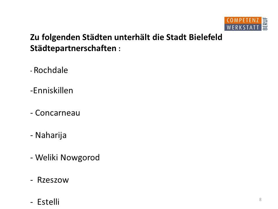 Zu folgenden Städten unterhält die Stadt Bielefeld Städtepartnerschaften :