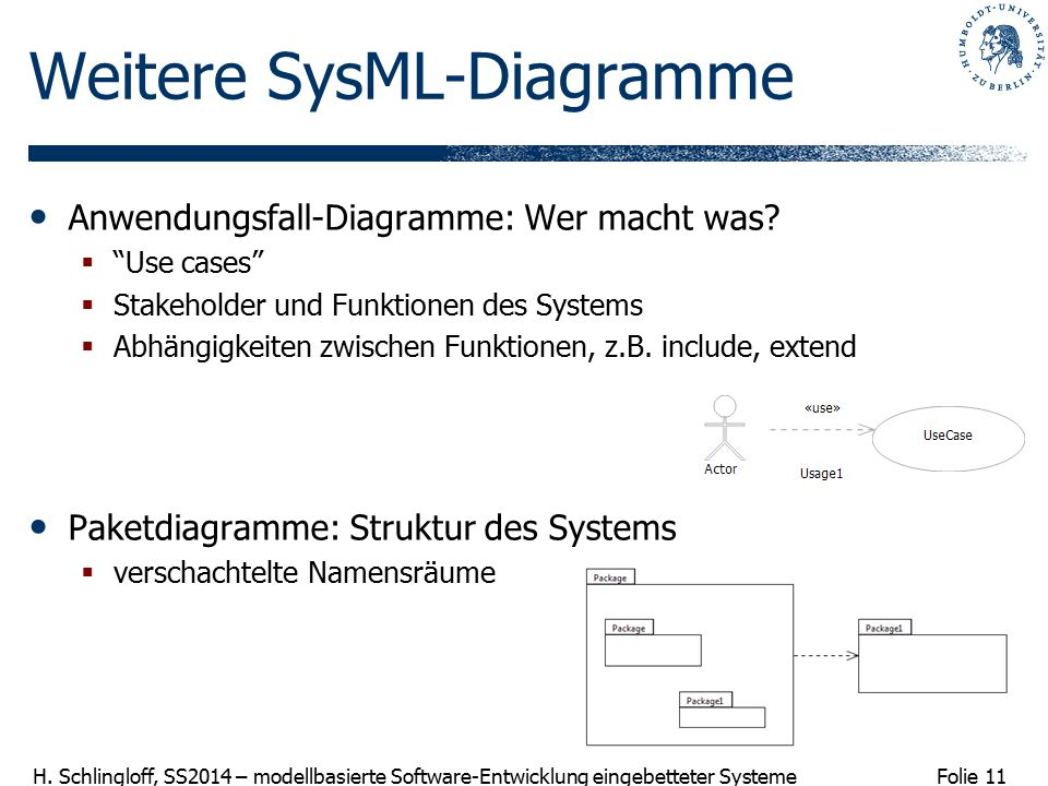 Weitere SysML-Diagramme
