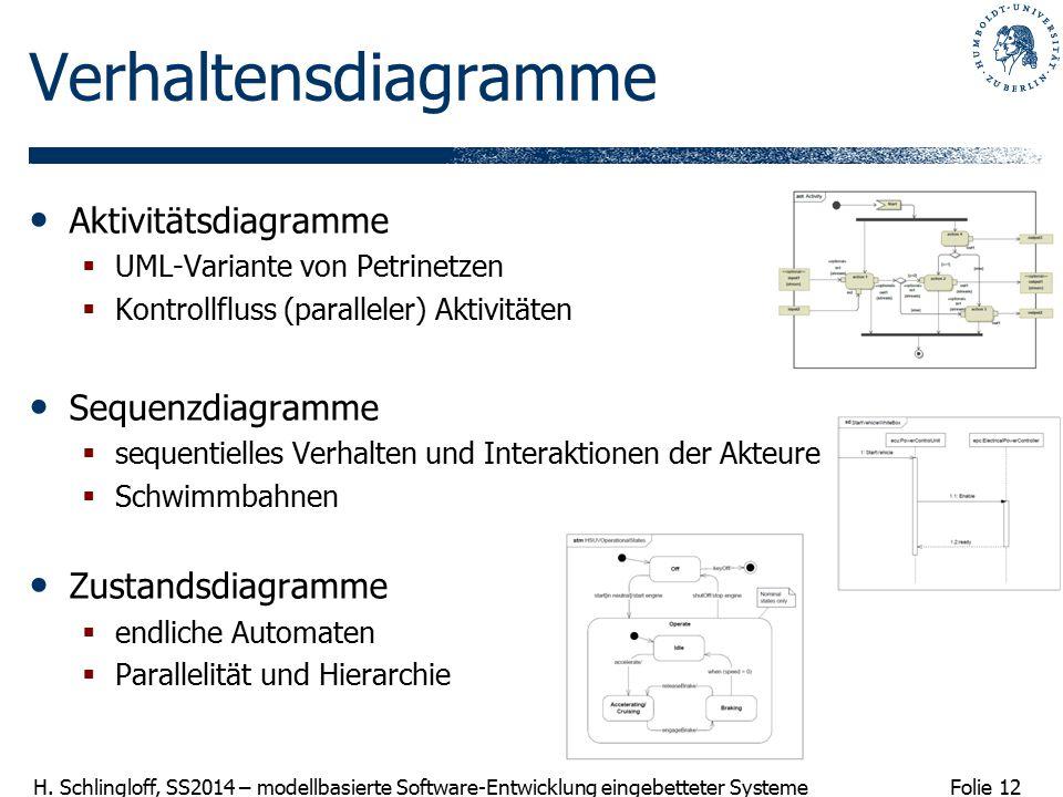 Verhaltensdiagramme Aktivitätsdiagramme Sequenzdiagramme