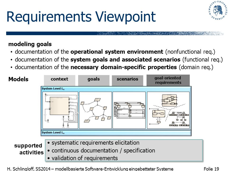 Requirements Viewpoint