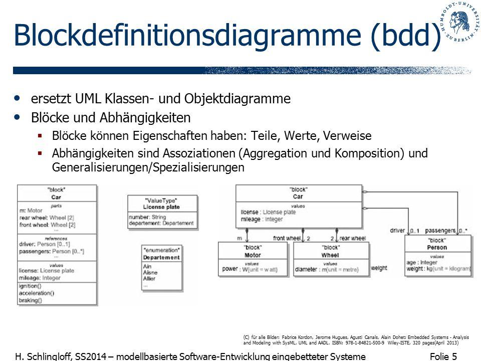 Blockdefinitionsdiagramme (bdd)
