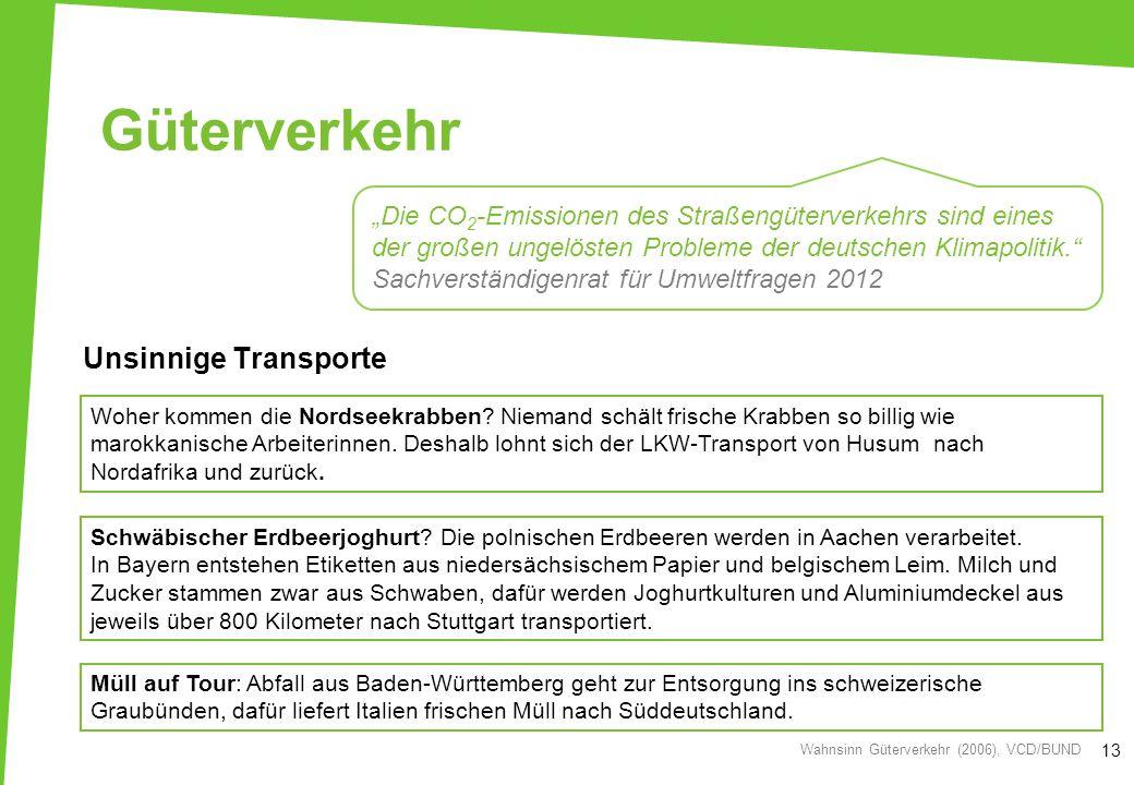 Güterverkehr Unsinnige Transporte