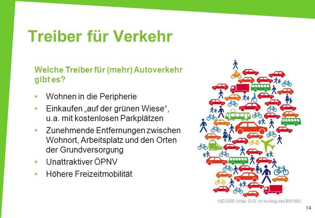 Treiber für Verkehr Welche Treiber für (mehr) Autoverkehr gibt es