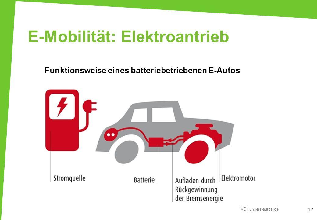 E-Mobilität: Elektroantrieb