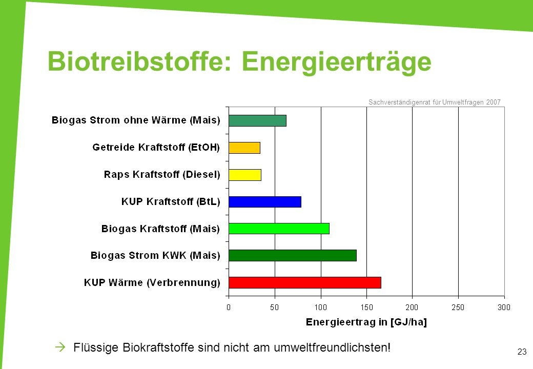 Biotreibstoffe: Energieerträge